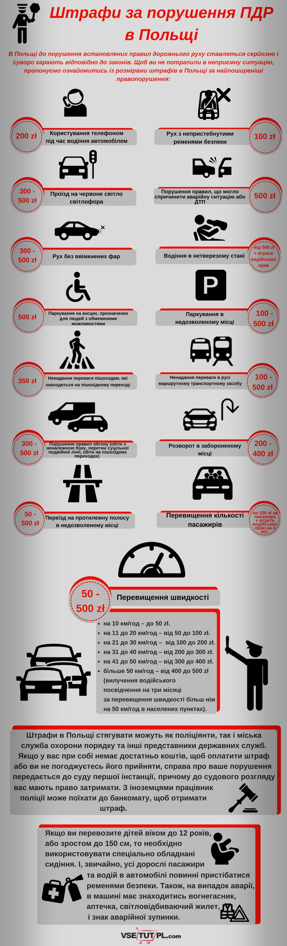Правила дорожного движения нарушение скорости